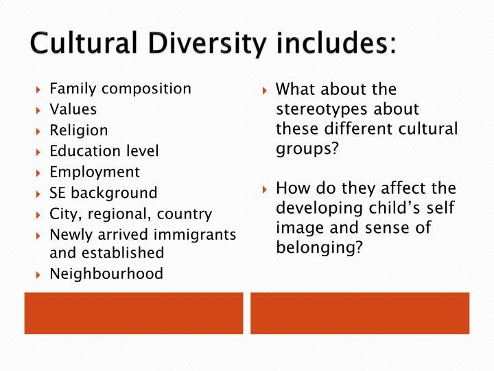 Cultural Diversity includes: