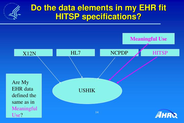 Do the data elements in my EHR fit HITSP specifications?