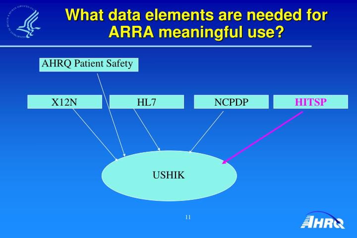 What data elements are needed for