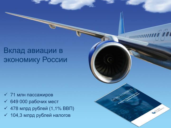 Вклад авиации в экономику России