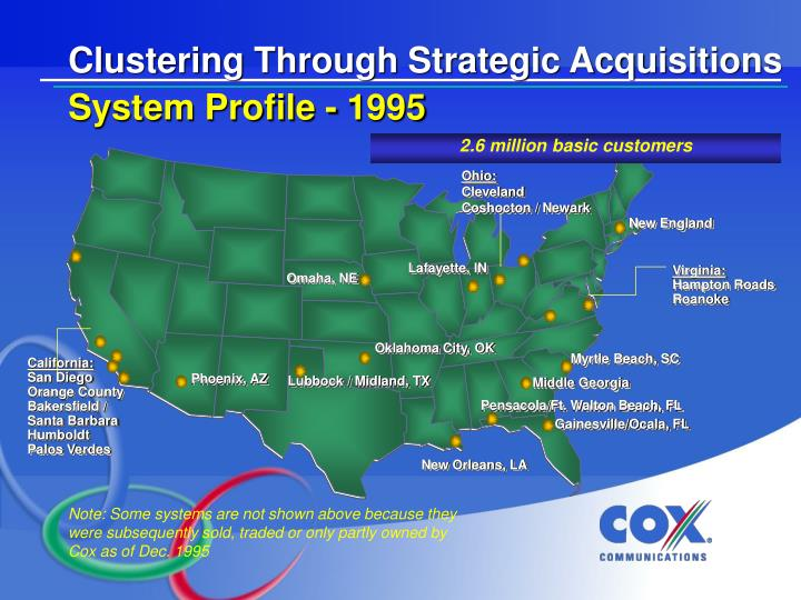 Clustering Through Strategic Acquisitions