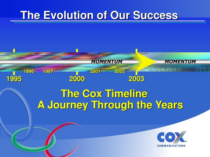 The Evolution of Our Success