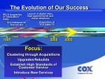 the evolution of our success2