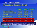 the sweet spot product and customer growth