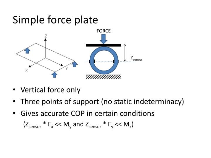 Simple force plate