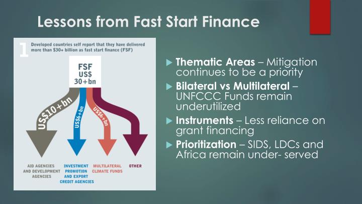 Lessons from Fast Start Finance