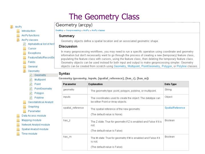 The Geometry Class