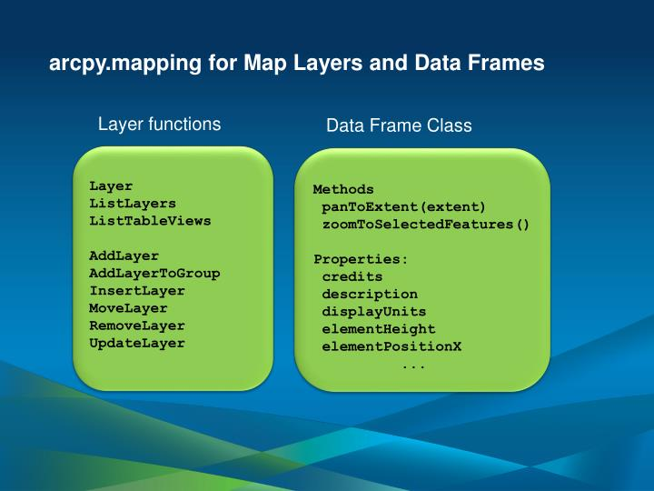 arcpy.mapping for Map Layers and Data Frames