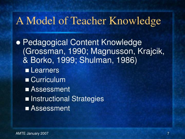 A Model of Teacher Knowledge