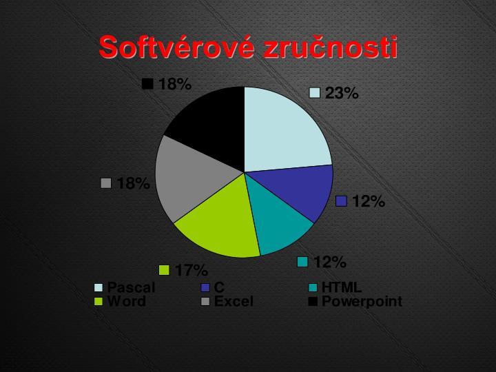 Softvérové zručnosti
