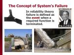 the concept of system s failure