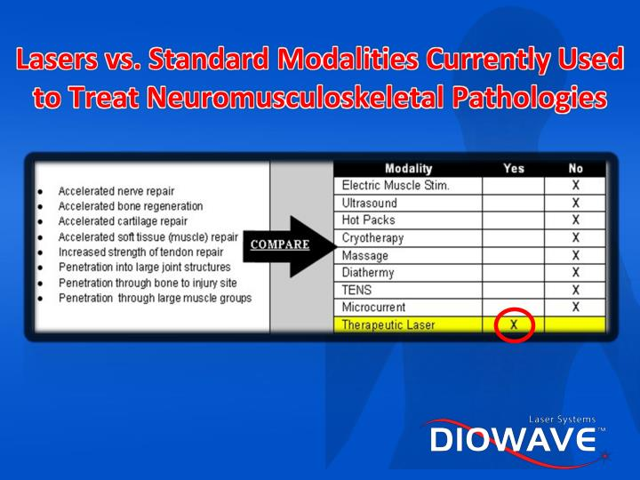 Lasers vs. Standard Modalities Currently Used to Treat Neuromusculoskeletal Pathologies