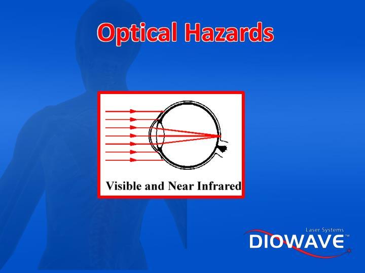 Optical Hazards
