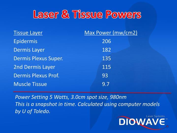 Laser & Tissue Powers