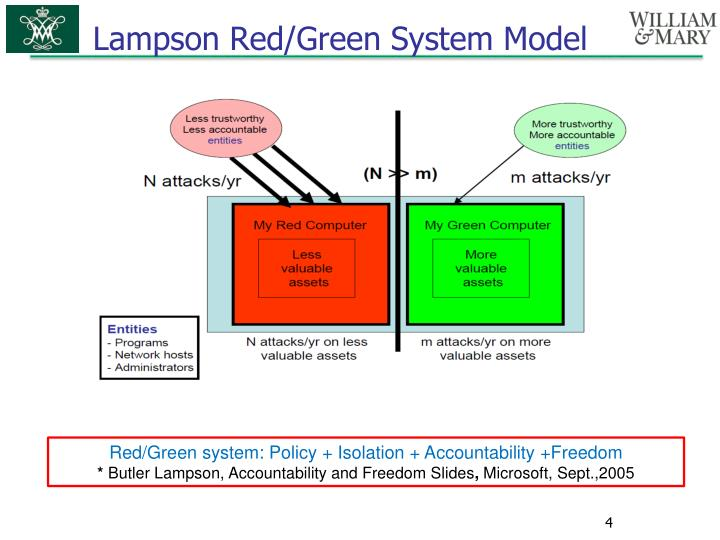 Lampson Red/Green System Model