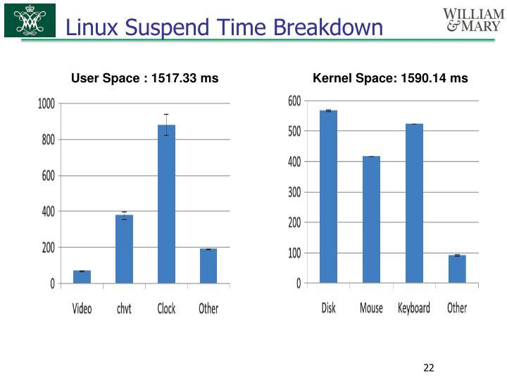 Linux Suspend