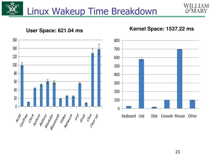 Linux Wakeup