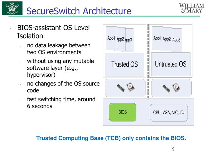 SecureSwitch