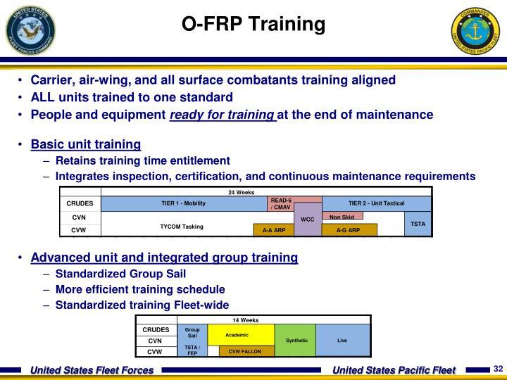 O-FRP Training