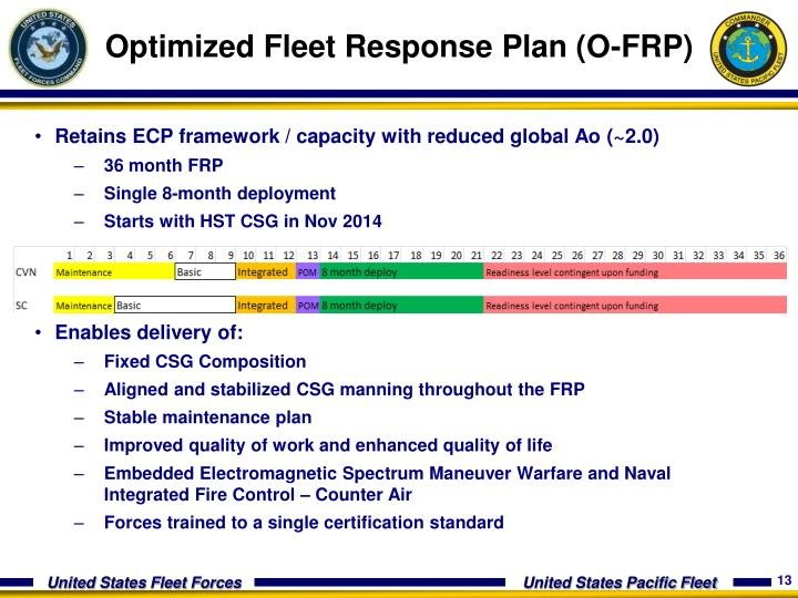 Optimized Fleet Response Plan (O-