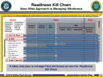 readiness kill chain navy wide approach to managing wholeness