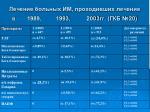 1989 1993 2003 20