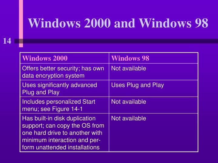 Windows 2000 and Windows 98