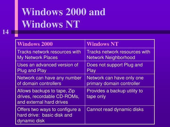 Windows 2000 and