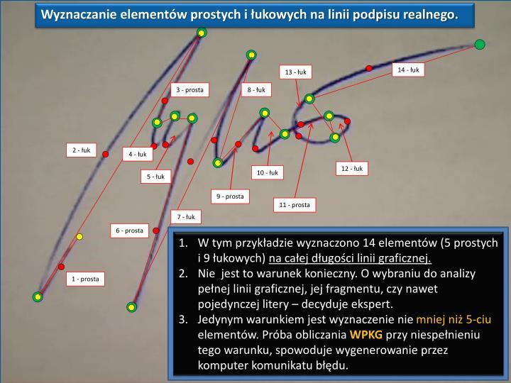 Wyznaczanie elementów prostych i łukowych na linii podpisu realnego.