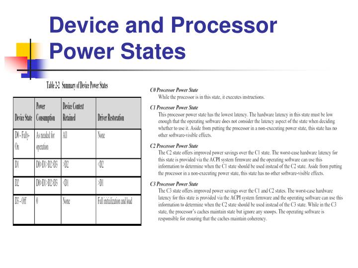 Device and Processor Power States