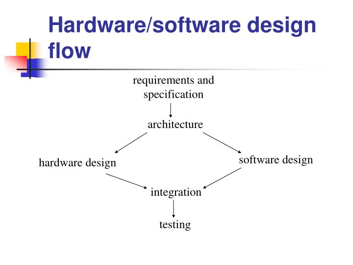 Hardware/software design flow