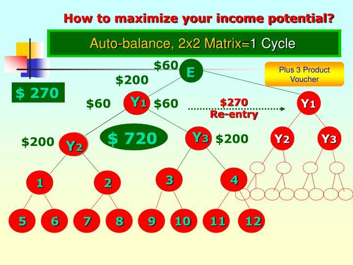 Auto-balance, 2x2 Matrix=