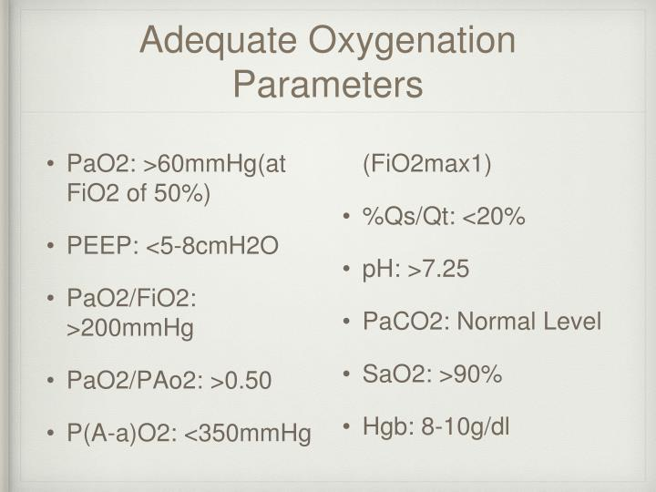 Adequate Oxygenation Parameters