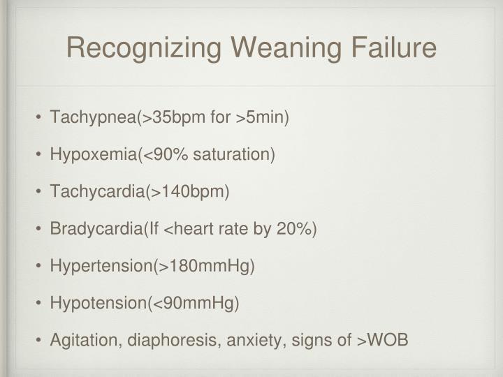 Recognizing Weaning Failure