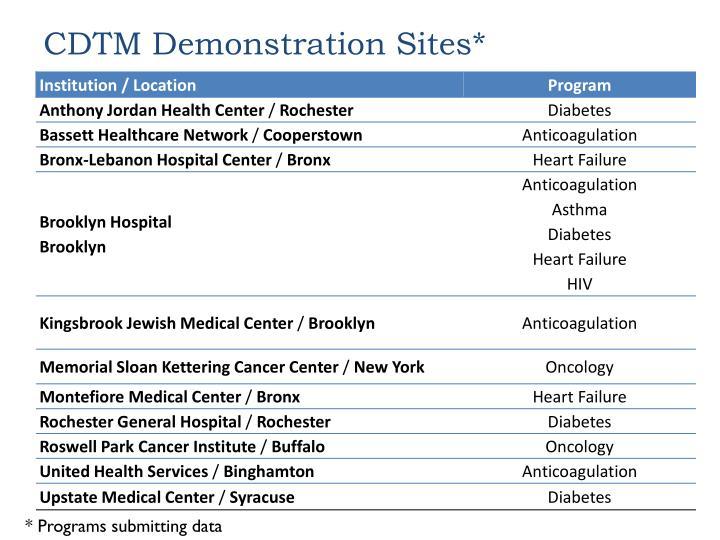 CDTM Demonstration Sites*