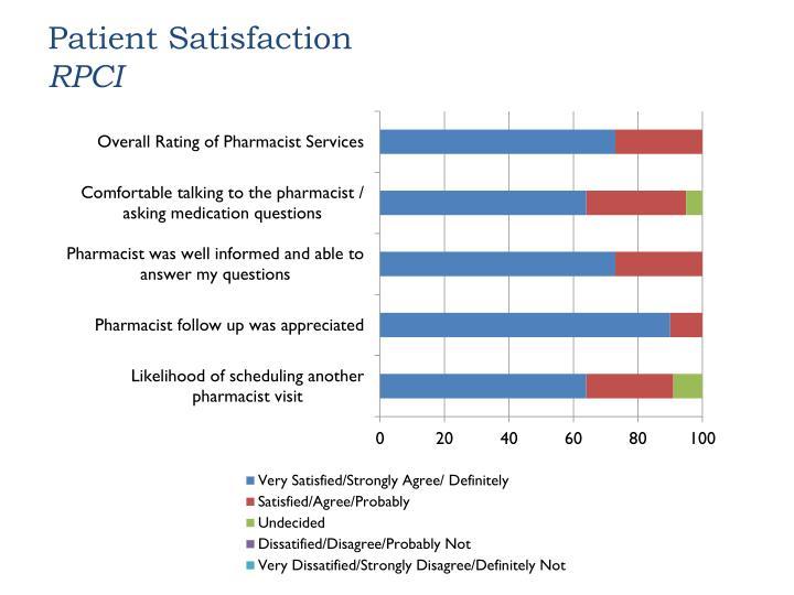 Patient Satisfaction