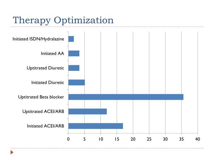 Therapy Optimization