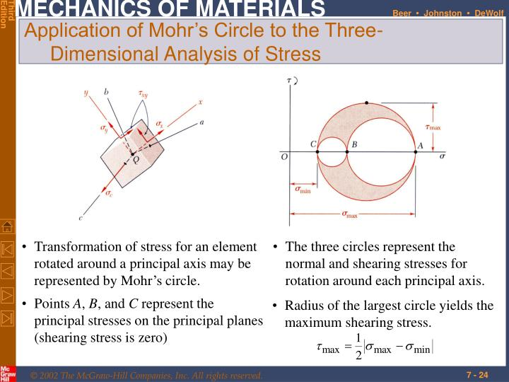 Transformation of stress for an element rotated around a principal axis may be represented by Mohr's circle.