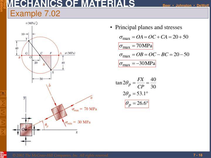 Principal planes and stresses