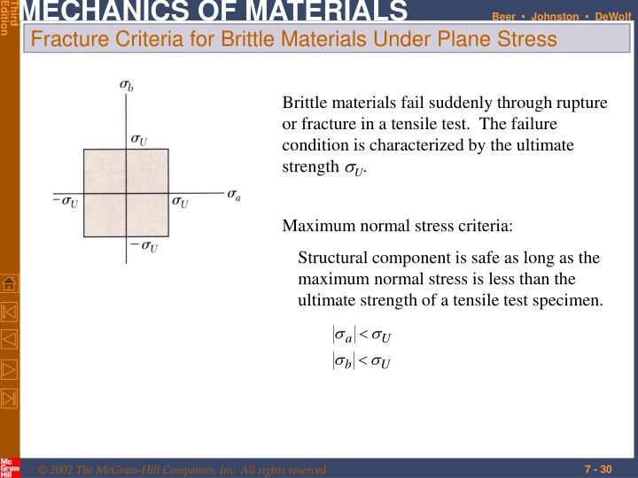 Fracture Criteria for Brittle Materials Under Plane Stress