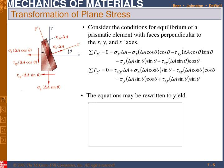 Consider the conditions for equilibrium of a prismatic element with faces perpendicular to the