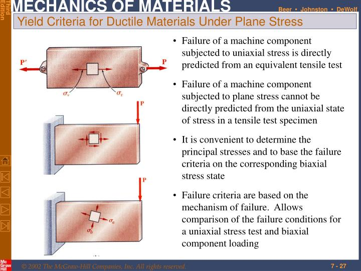 Failure of a machine component subjected to uniaxial stress is directly predicted from an equivalent tensile test