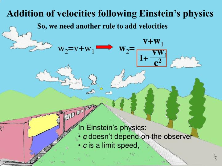 Addition of velocities following Einstein's physics