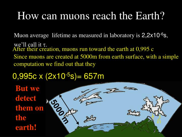 How can muons reach the Earth?