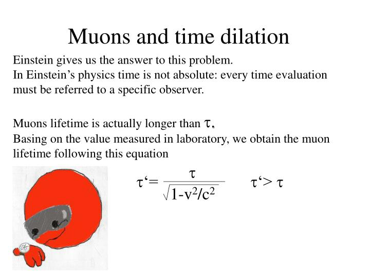 Muons and time dilation