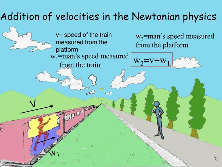 Addition of velocities in the Newtonian physics