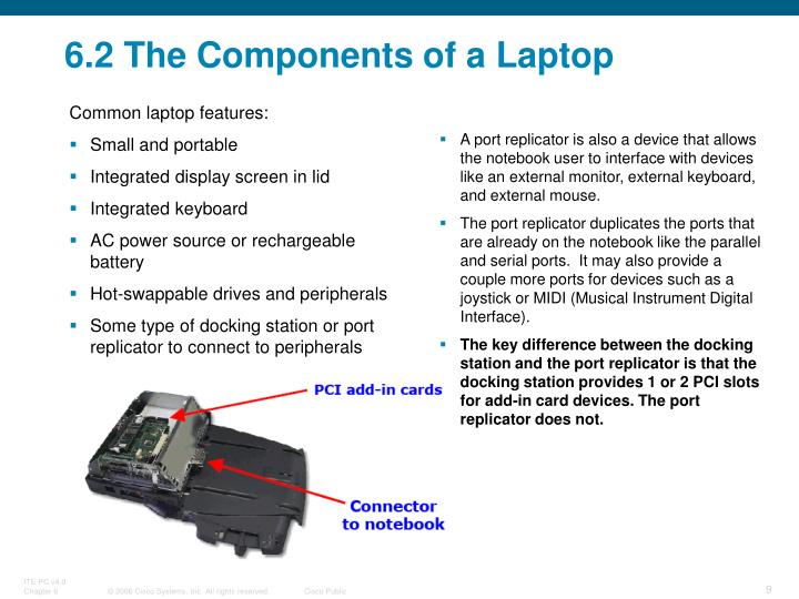 6.2 The Components of a Laptop