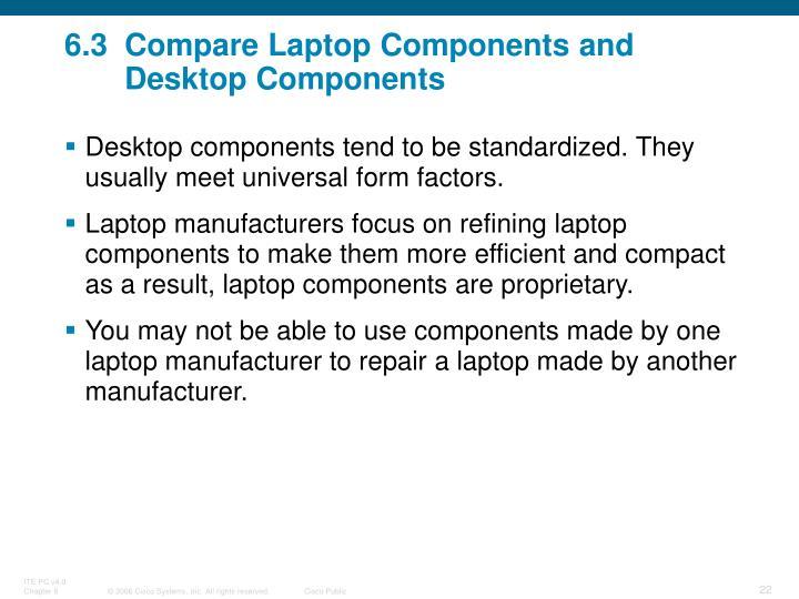 6.3Compare Laptop Components and Desktop Components
