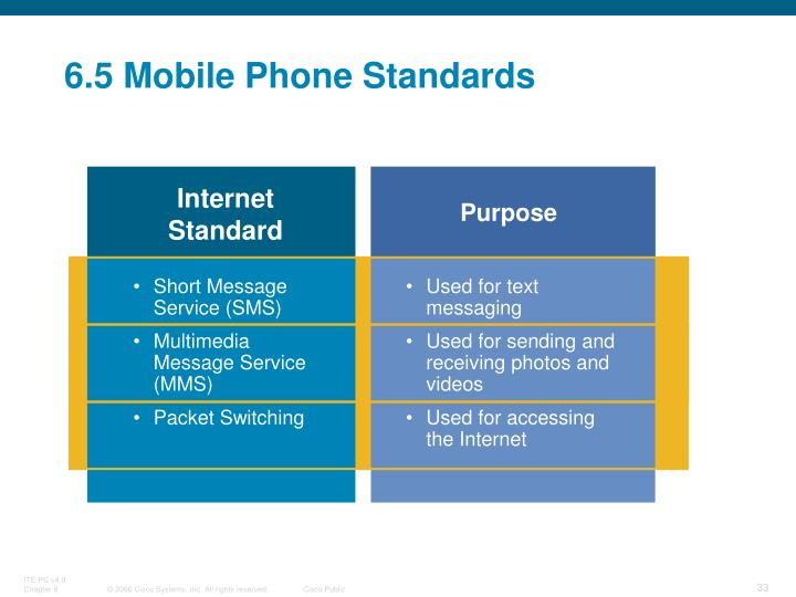 6.5 Mobile Phone Standards