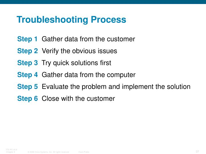 Troubleshooting Process